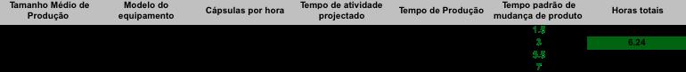 Excel Table Portugues